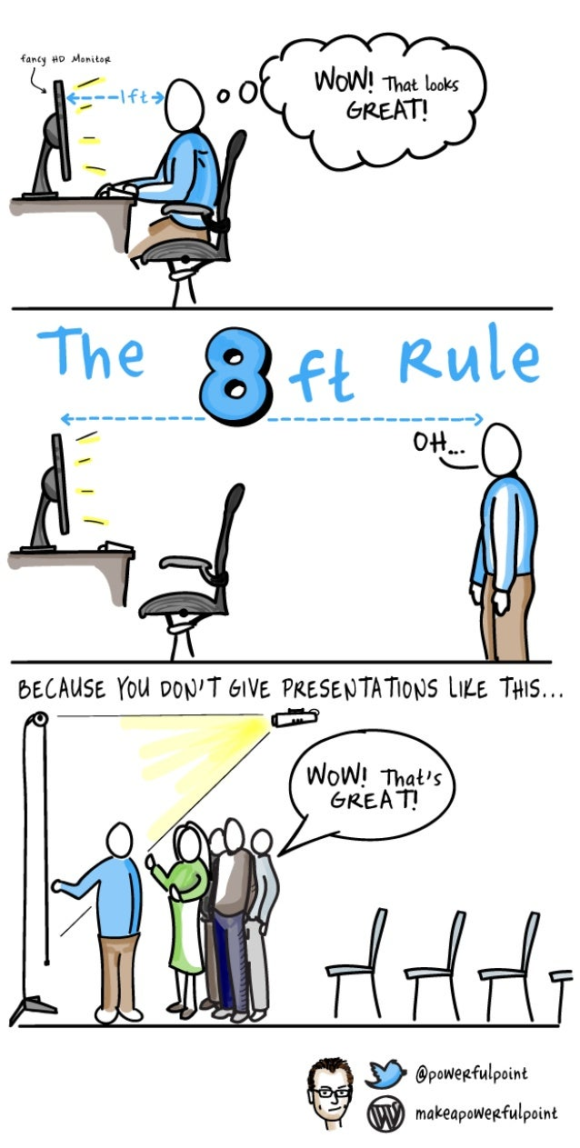 Powerful point --8ft-rule