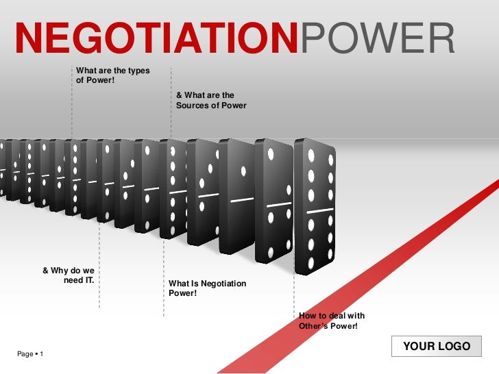NEGOTIATIONPOWER              What are the types              of Power!                                    & What are the ...