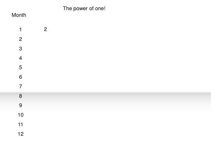 The power of one!<br />Month<br />1<br />2<br />3<br />4<br />5<br />6<br />7<br />8<br />9<br />10<br />11<br />12<br />2...