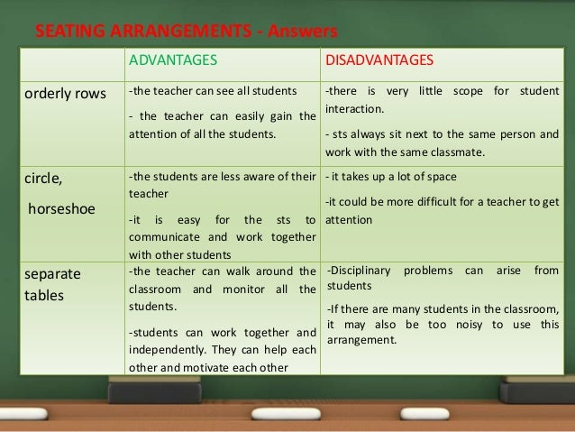 Horseshoe Classroom Design Advantages And Disadvantages : Planning