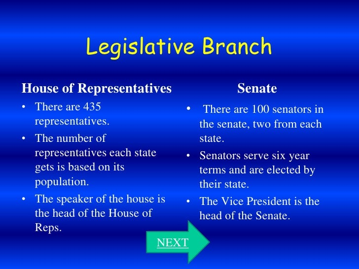 ... Gallery For > Legislative Branch House Of Representatives And Senate