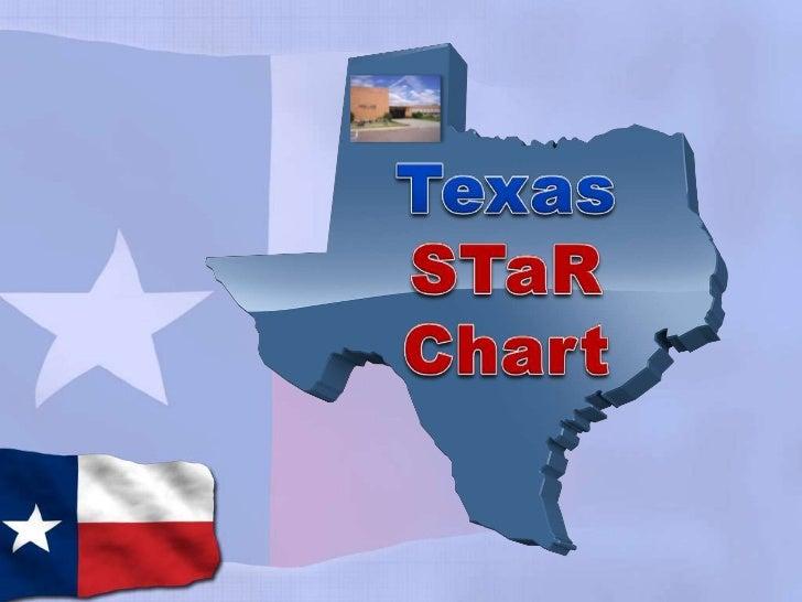 Texas<br />STaR<br />Chart<br />Texas<br />STaR<br />Chart<br />