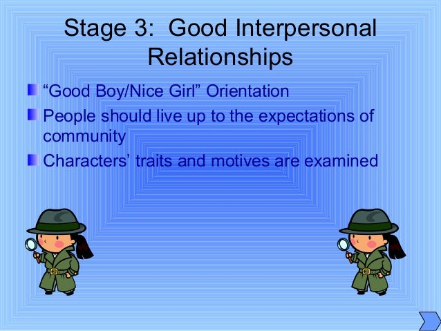 Character Trait Powerpoint Character Traits Powerpoint