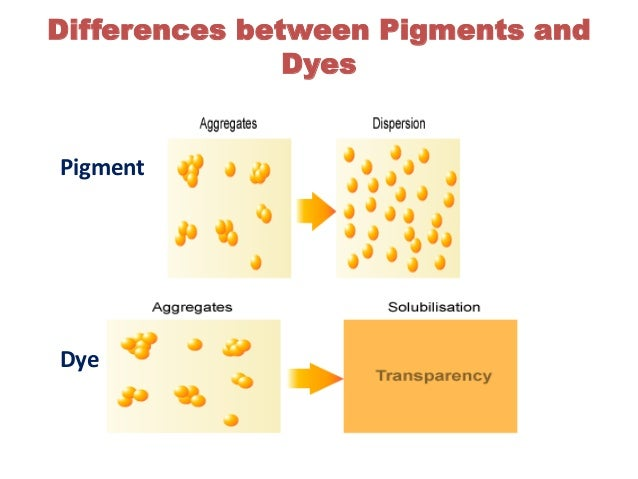 What is the difference between the dye and pigement?