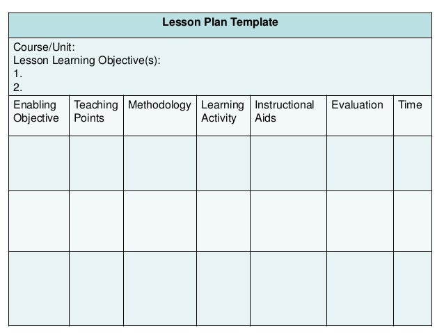 Lesson Plan Sites High School Grades 912