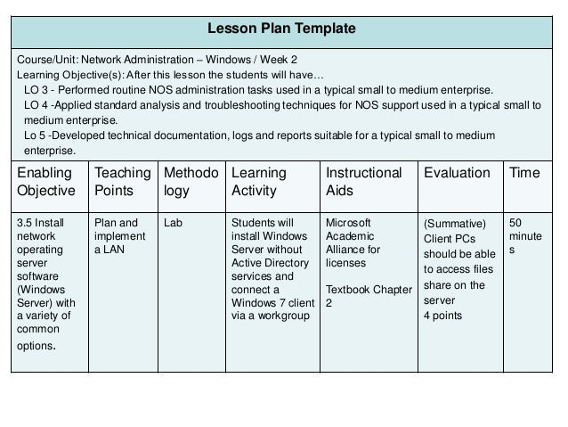 Developing a competency based curriculum for Nursing lesson plan template
