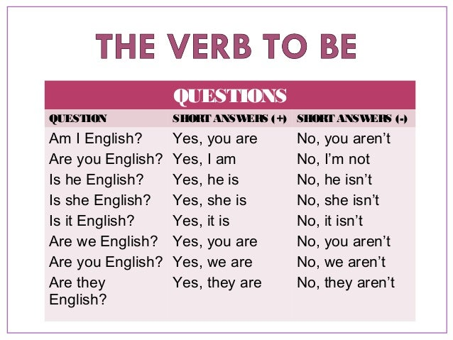 Nb1 The Verb To Be on 6 Simple Present Exercises
