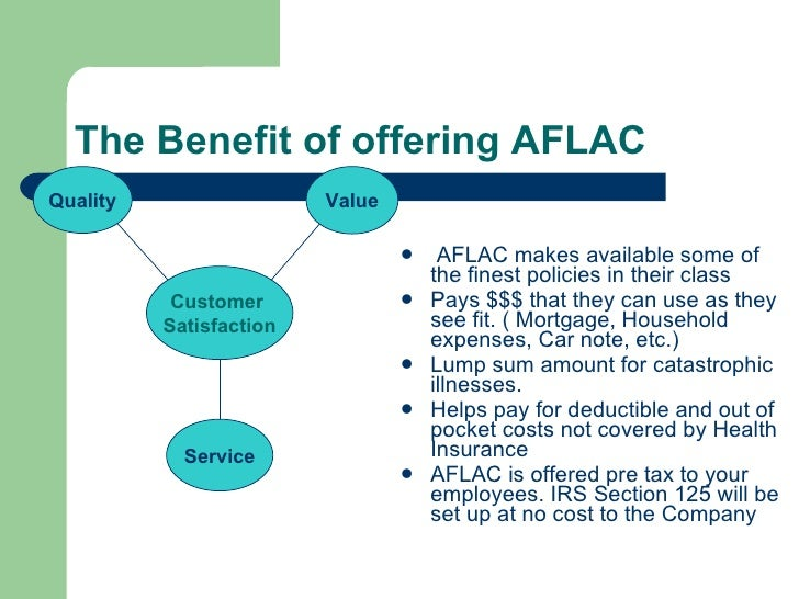 Aflac Power Point Presentation