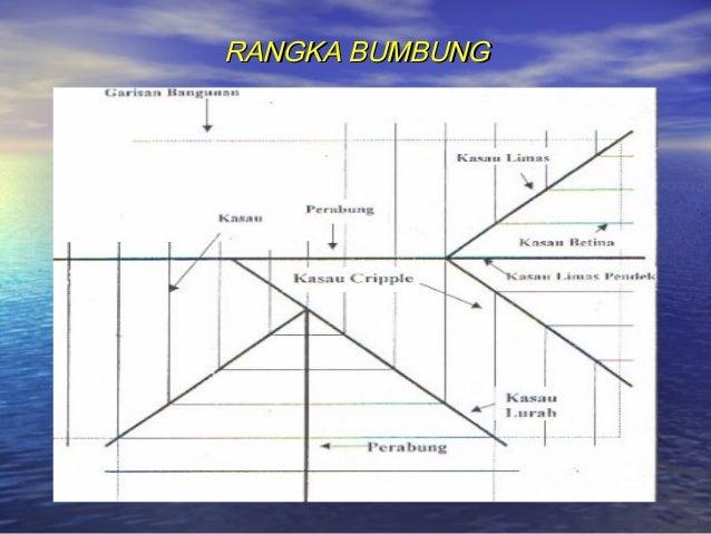 bumbung teknologi binaan bangunan 1