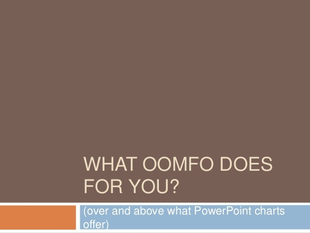 WHAT OOMFO DOESFOR YOU?(over and above what PowerPoint chartsoffer)