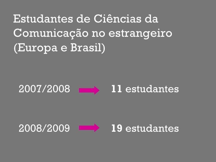 Estudantes de Ciências da Comunicação no estrangeiro (Europa e Brasil) 2007/2008  11  estudantes  2008/2009  19  estudantes