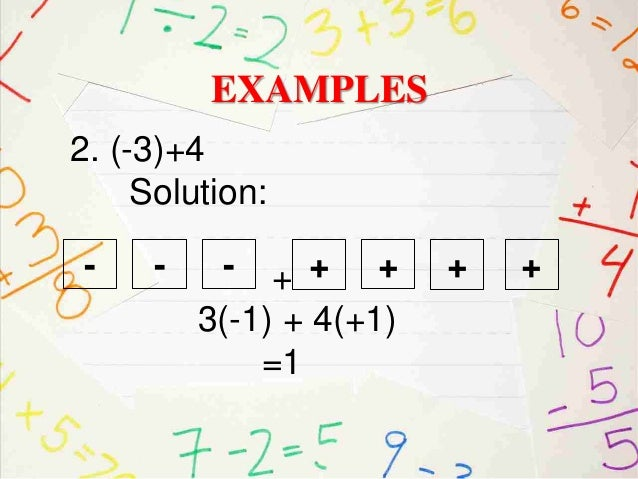Multiplication Worksheets Multiplication Worksheets K12 – K12 Worksheets Math