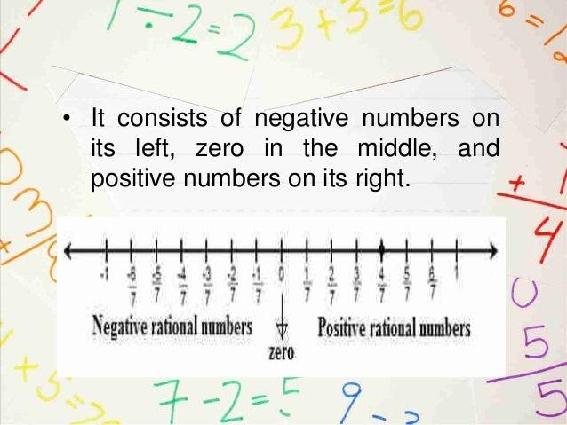 Number Line Worksheets rational numbers number line worksheets – Rational Numbers on a Number Line Worksheet