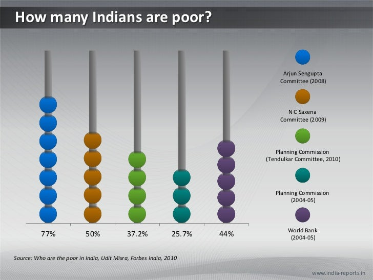How many Indians are poor?<br />www.india-reports.in<br />ArjunSenguptaCommittee (2008)<br />N C SaxenaCommittee (2009)<br...