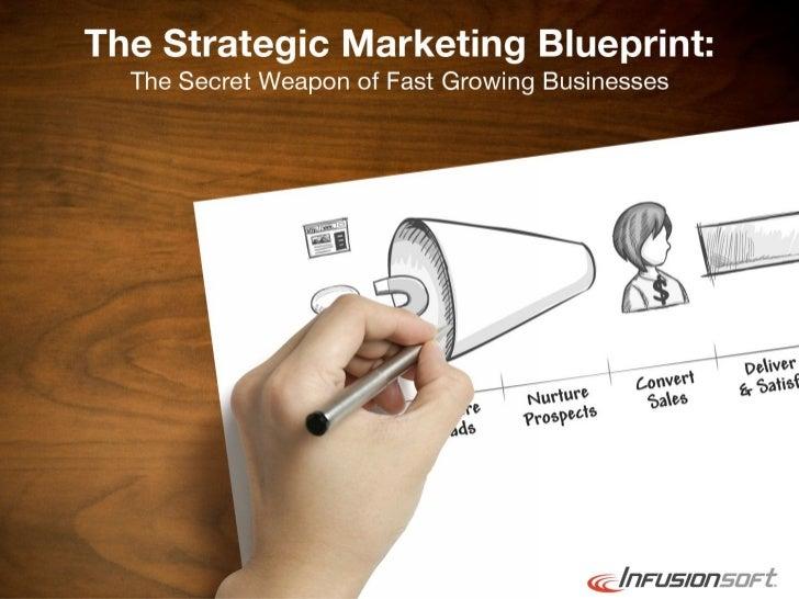 Power point pcl inbound-marketing-presentation-a3 (1)