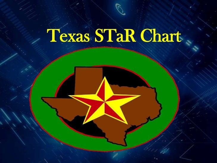 Texas STaR Chart<br />