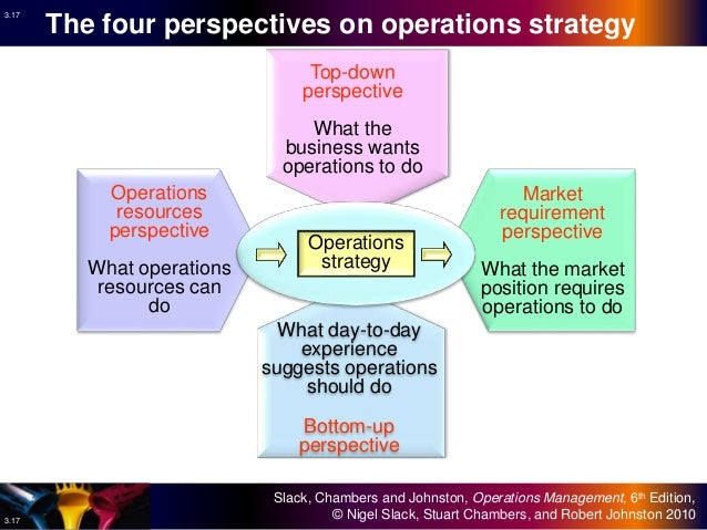 hayes and wheelwright model The utility of the hayes and wheelwright four stage model in a uk context operations strategy track abstract this paper reports on research aimed at operationalising the hayes and.