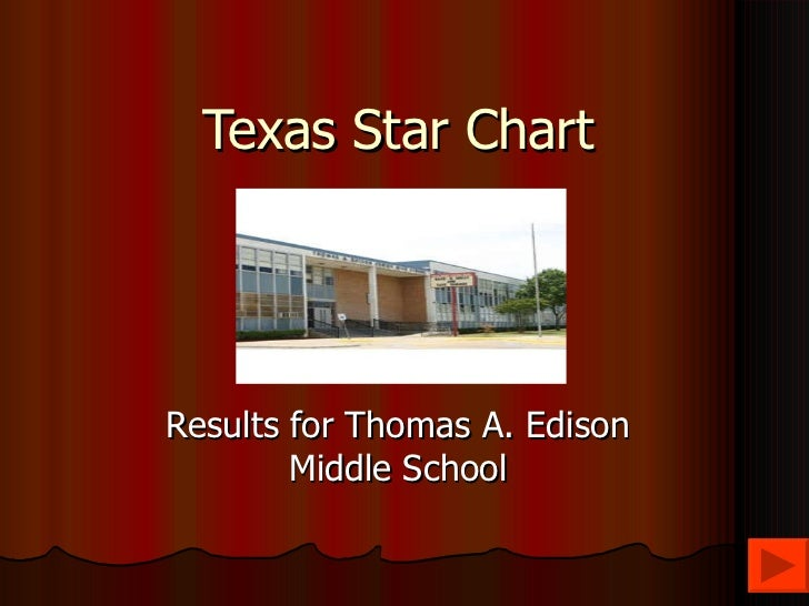 Texas Star Chart Results for Thomas A. Edison Middle School