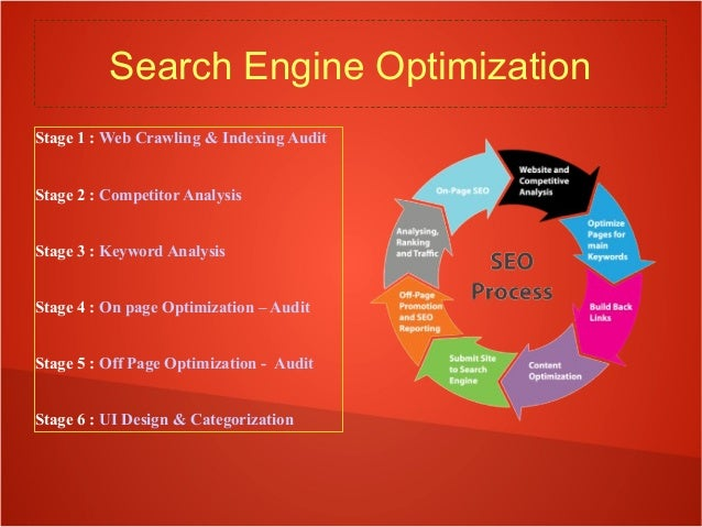 Search Engine Optimization Stage 1 : Web Crawling & Indexing Audit Stage 2 : Competitor Analysis Stage 3 : Keyword Analysi...