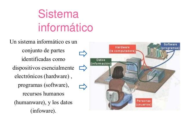 Un sistema informático es un conjunto de partes identificadas como dispositivos esencialmente electrónicos (hardware) , pr...