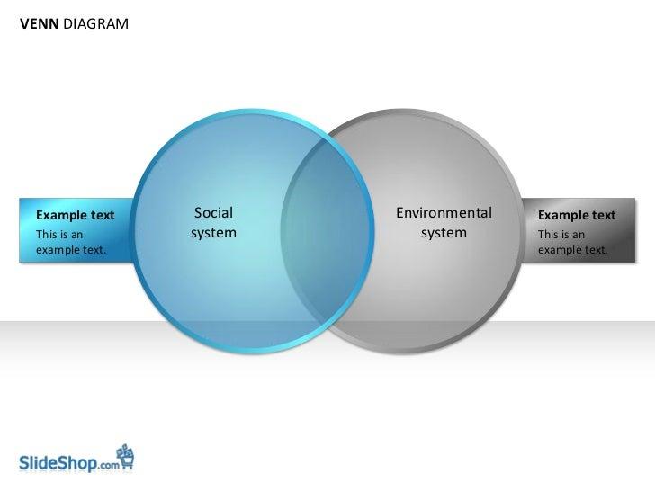 Powerpoint slide venn diagram
