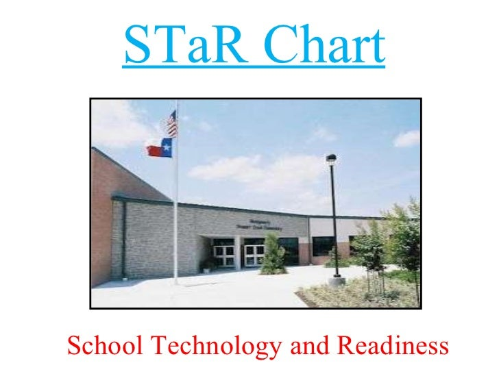 STaR Chart School Technology and Readiness