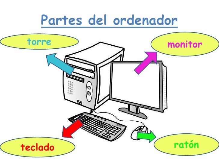 PARTES DEL ORDENADOR