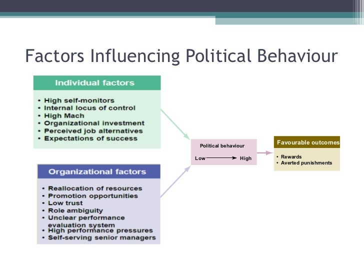 political factors affecting employee relations Factors in the external environment that influence employee factors affecting employee strategic employee relations [seven external factors.