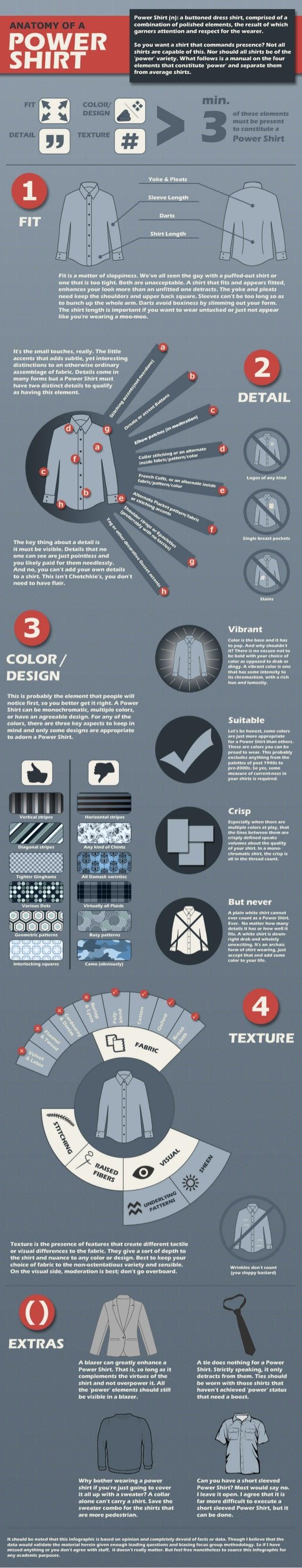 Power Shirts Infographic