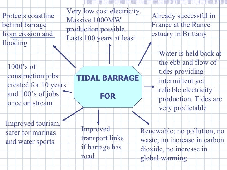 TIDAL BARRAGE FOR Already successful in France at the Rance estuary in Brittany Water is held back at the ebb and flow of ...