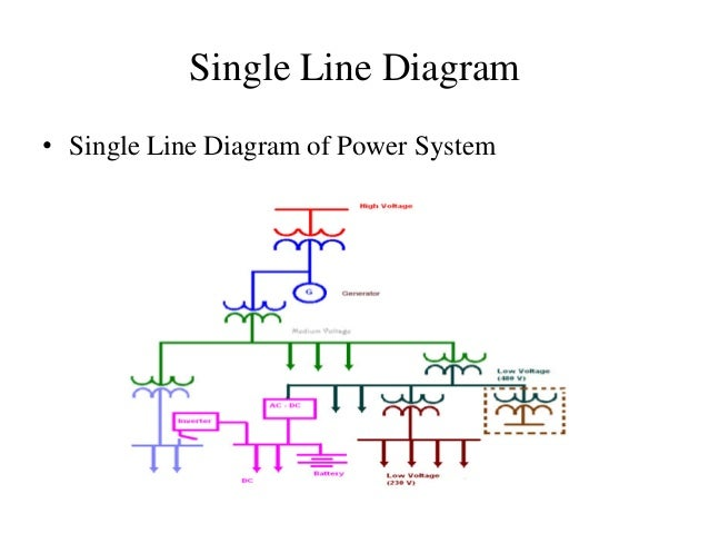 how to draw single line diagram