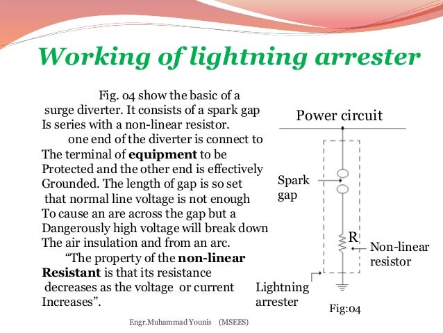 397 further Automatic Exposure Control besides Diamondback Load Break Switch P 251 L En as well Circuit breaker panel furthermore Two Stage Triboelectric Nanogenerator May Power Our Sensors And Phones 2551. on electric circuit system