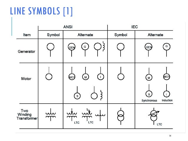 Fire Alarm System In Electrical Construction Works as well Electrical Symbols Refrigeration likewise Power System Protection Topic 1 together with Watch moreover Further Electrical Dimensional Parameters Panel Boards. on electrical shunt trip diagram