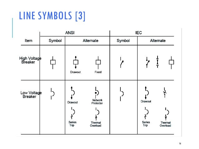 ansi wiring diagram symbols electric circuit symbols element set rh color castles com ansi c136.41 wiring diagram ansi wiring diagrams