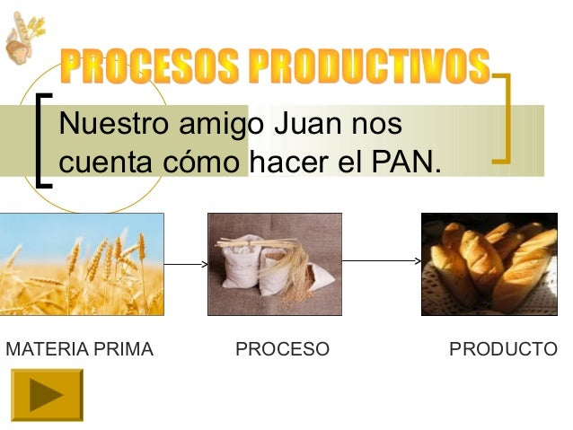 Circuito Productivo Del Pan : Power tecnologia