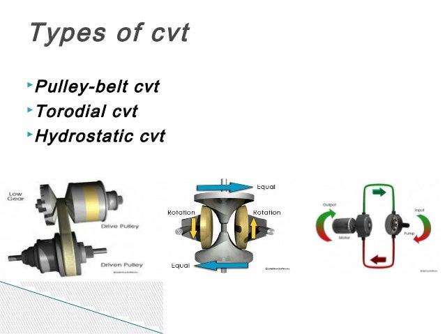 Vehicle Power transmission