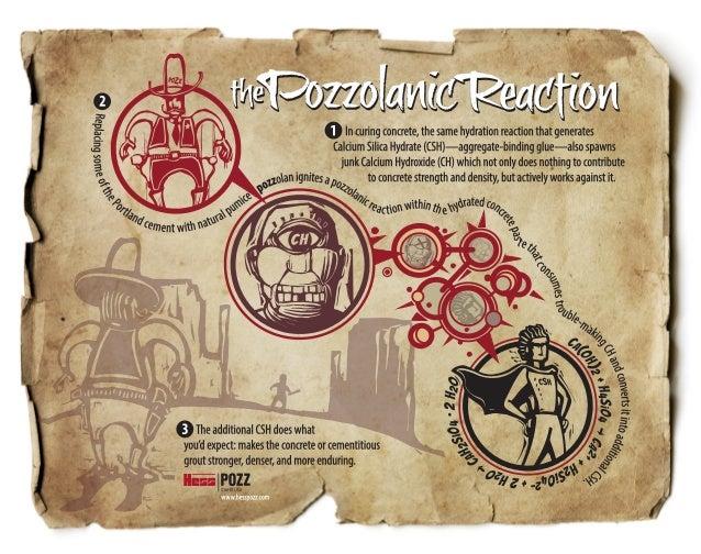 InfoGraphic—The Pozzolanic Reaction
