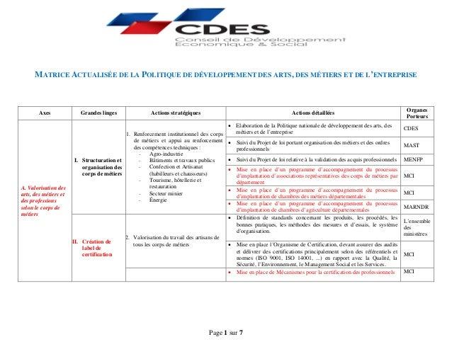 Page 1 sur 7 MATRICE ACTUALISÉE DE LA POLITIQUE DE DÉVELOPPEMENT DES ARTS, DES MÉTIERS ET DE L'ENTREPRISE Axes Grandes lin...