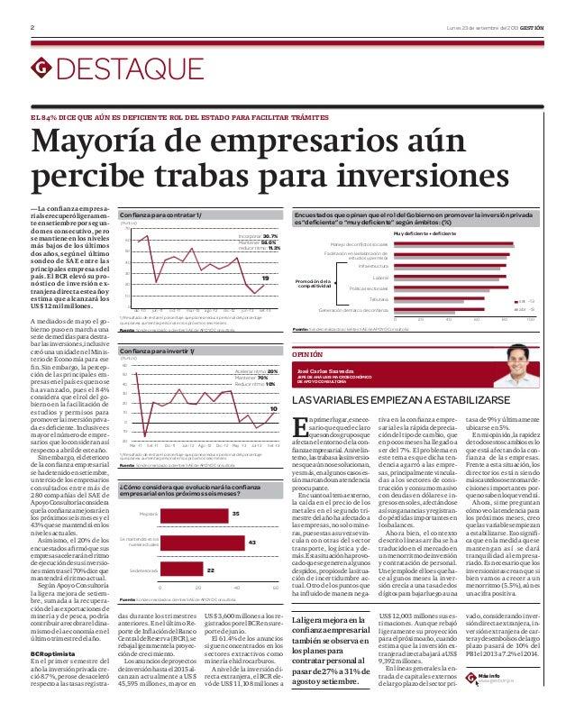 2 Lunes 23 de setiembre del 2013 GESTIÓN Encuestados que opinan que el rol del Gobierno en promover la inversión privada e...