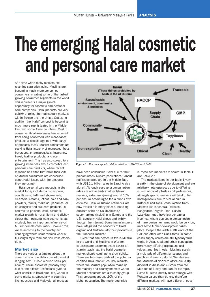 The emerging halal cosmetic and personal care market