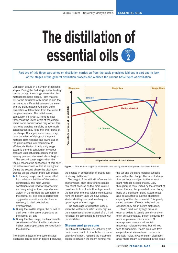The Distillation of Essential Oils Part 2