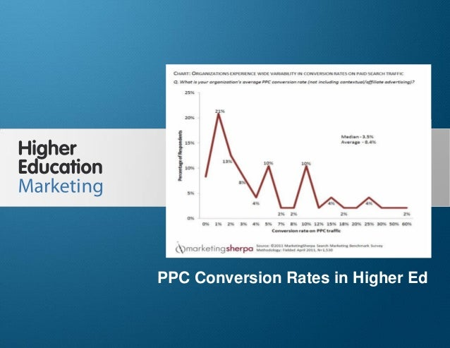 PPC Conversion Rates in Higher Ed Slide 1 PPC Conversion Rates in Higher Ed