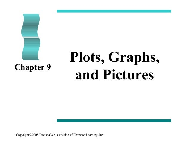 Copyright ©2005 Brooks/Cole, a division of Thomson Learning, Inc. Plots, Graphs, and Pictures Chapter 9