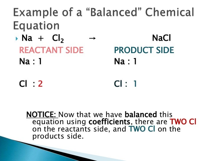 essays on chemical reactions Start writing remarkable essays with guidance classified as chemical reactions many that can be found in our international baccalaureate chemistry.