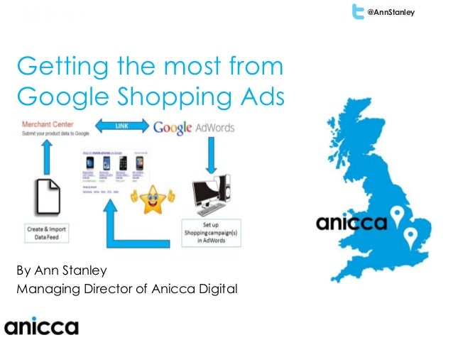 How to set-up and manage AdWords Shopping Ads  - Talk by Ann Stanley at HeroConf