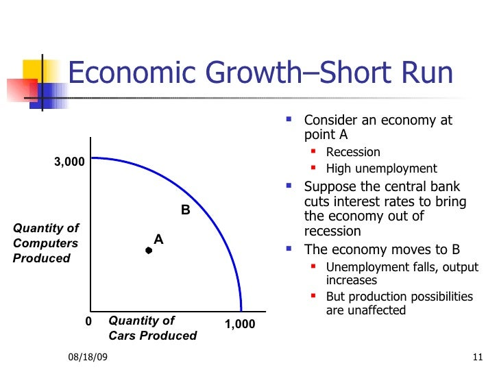 how to draw ppf curve