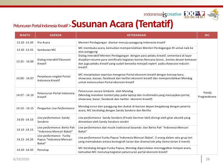 Pekan Produk Kreatif Indonesia 2010
