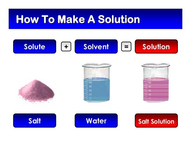 Solute Solvent Solution Worksheet Free Worksheets Library – Solute and Solvent Worksheet
