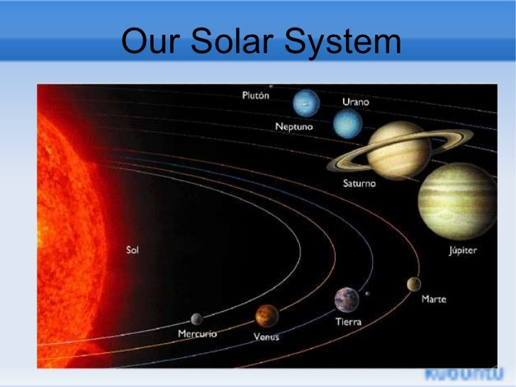 Pp Our Solar System, Anna 6th A