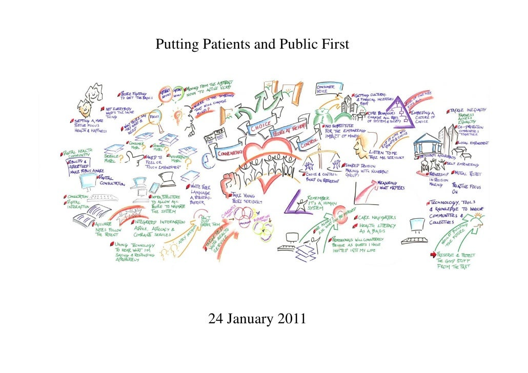 Putting Patients and Public First        24 January 2011
